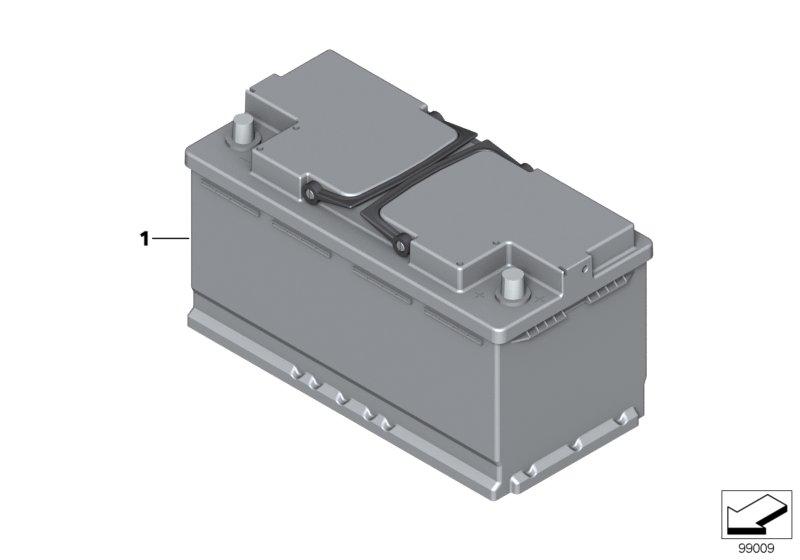 Bmw E60 Wymiana Akumulatora