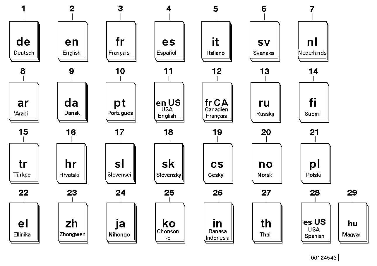 battery charge calendar