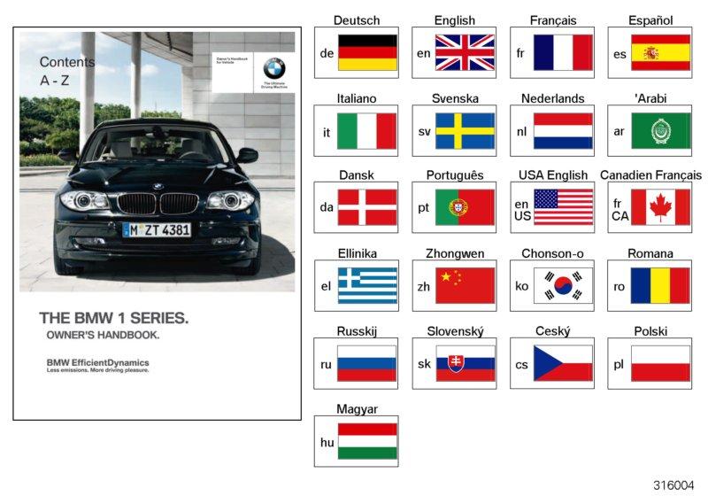 bmw 116i repair manual browse manual guides u2022 rh trufflefries co 2007 BMW X3 Repair Manual BMW Auto Repair Manuals