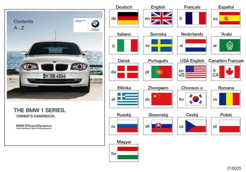 realoem com online bmw parts catalog rh realoem com BMW Serie 1 E87 E87 Style 87