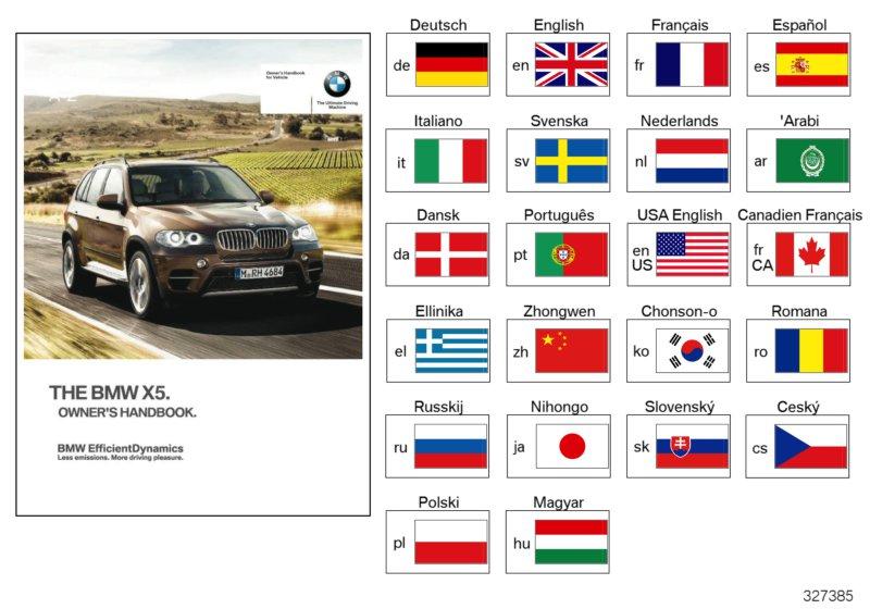 realoem com cat logo de piezas online de bmw rh realoem com 2000 BMW X5 Problems manual del propietario bmw x5