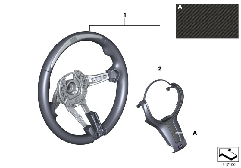 M Performance steer. wheel II w/ display