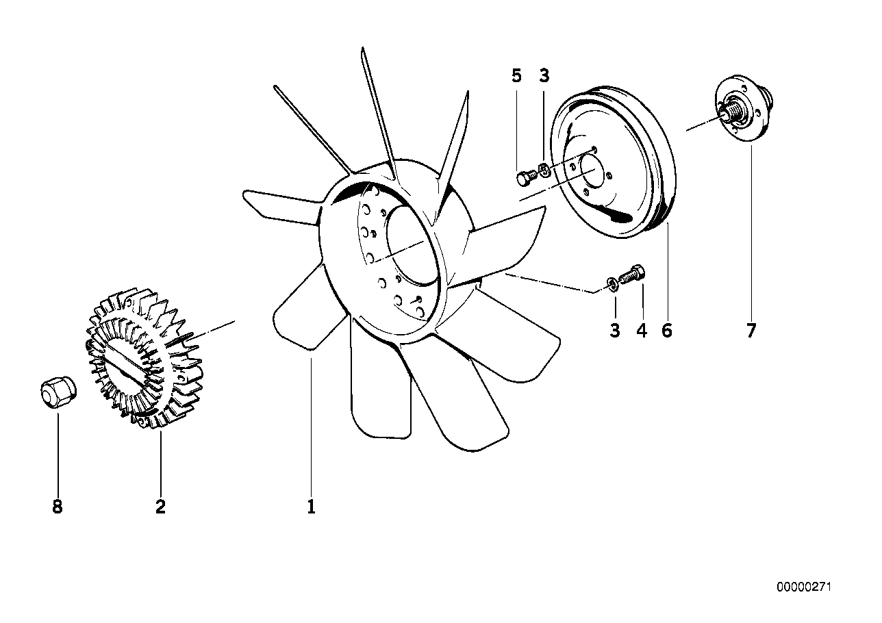 Cooling system-fan/fan coupling
