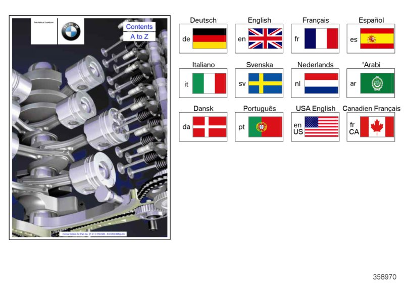BMW technical information