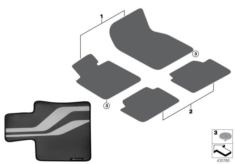 M Performance floormats