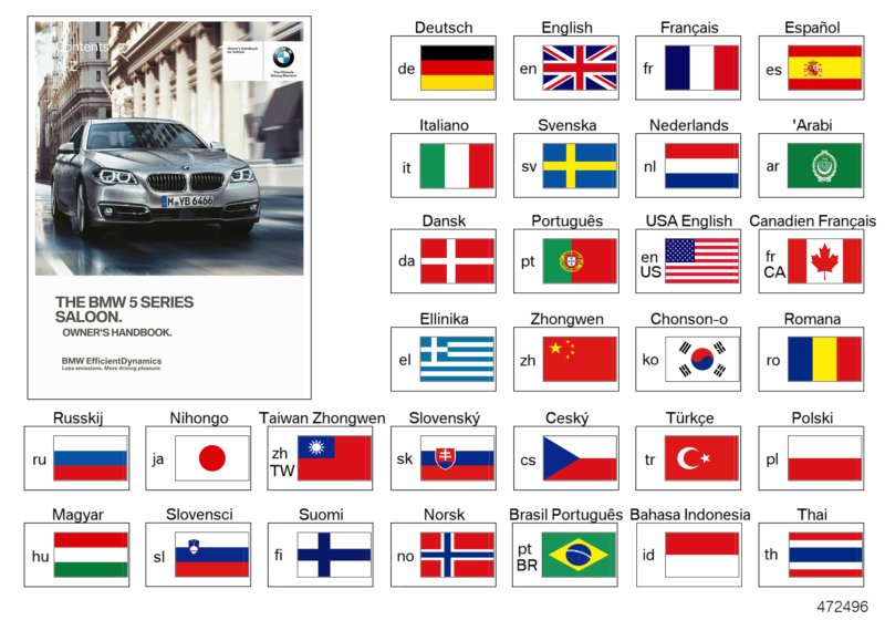 bmw 520d owners manual pdf