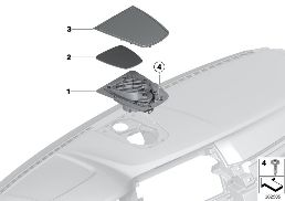 INDIVIDUAL PARTS, HIGH-END I-PANEL